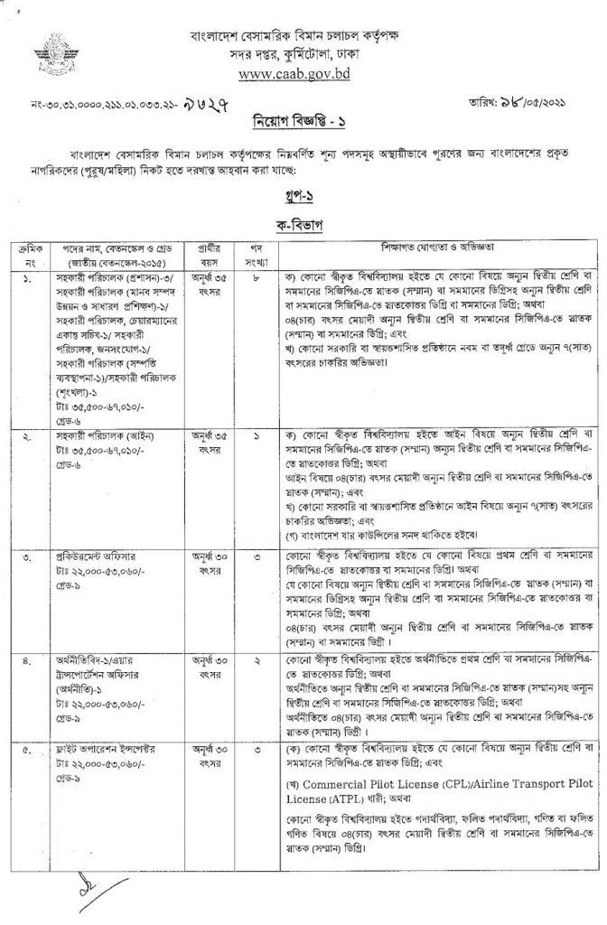Bangladesh Civil Aviation Authority Job Circular Group 1 - 1