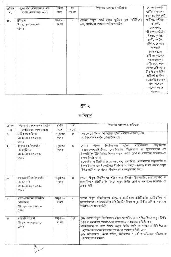 Bangladesh Civil Aviation Authority Job Circular Group 1 - 3