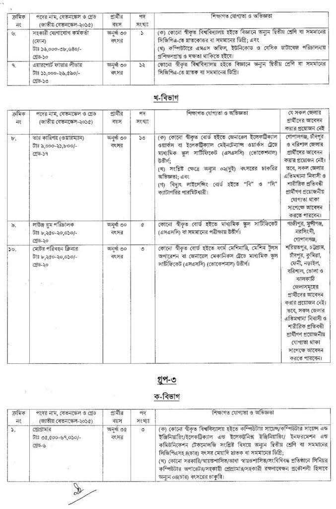 Bangladesh Civil Aviation Authority Job Circular Group 1 - 4