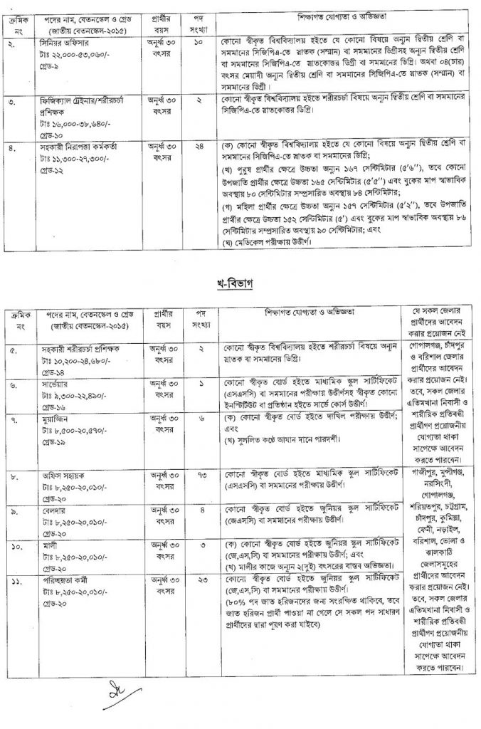 Bangladesh Civil Aviation Authority Job Circular Group 1 - 5