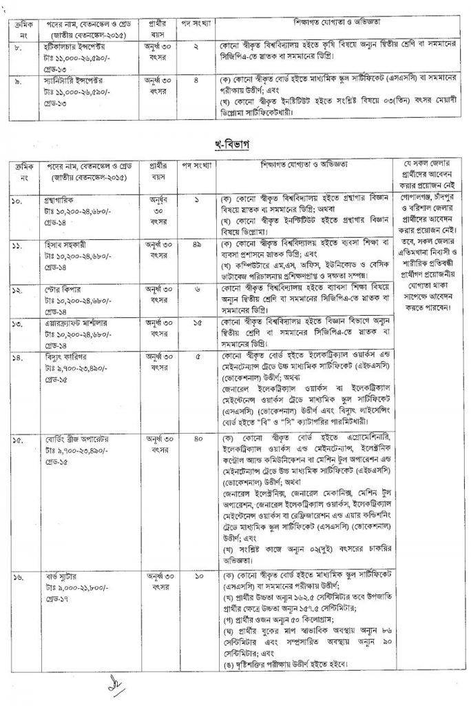 Bangladesh Civil Aviation Authority Job Circular Group 2 - 2