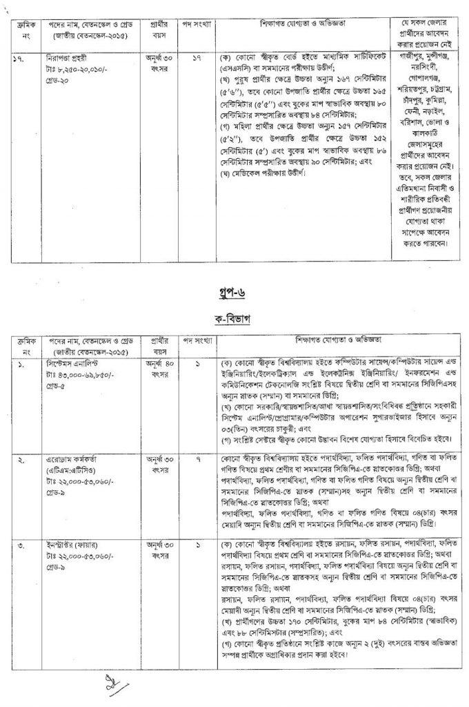 Bangladesh Civil Aviation Authority Job Circular Group 2 - 3