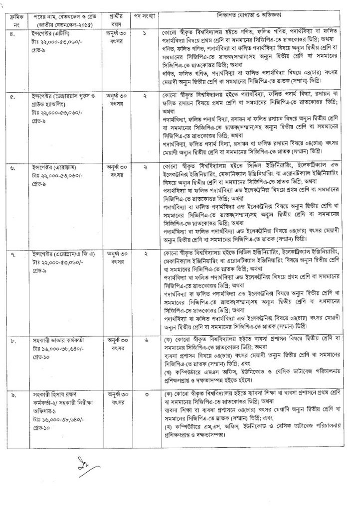 Bangladesh Civil Aviation Authority Job Circular Group 2 - 4