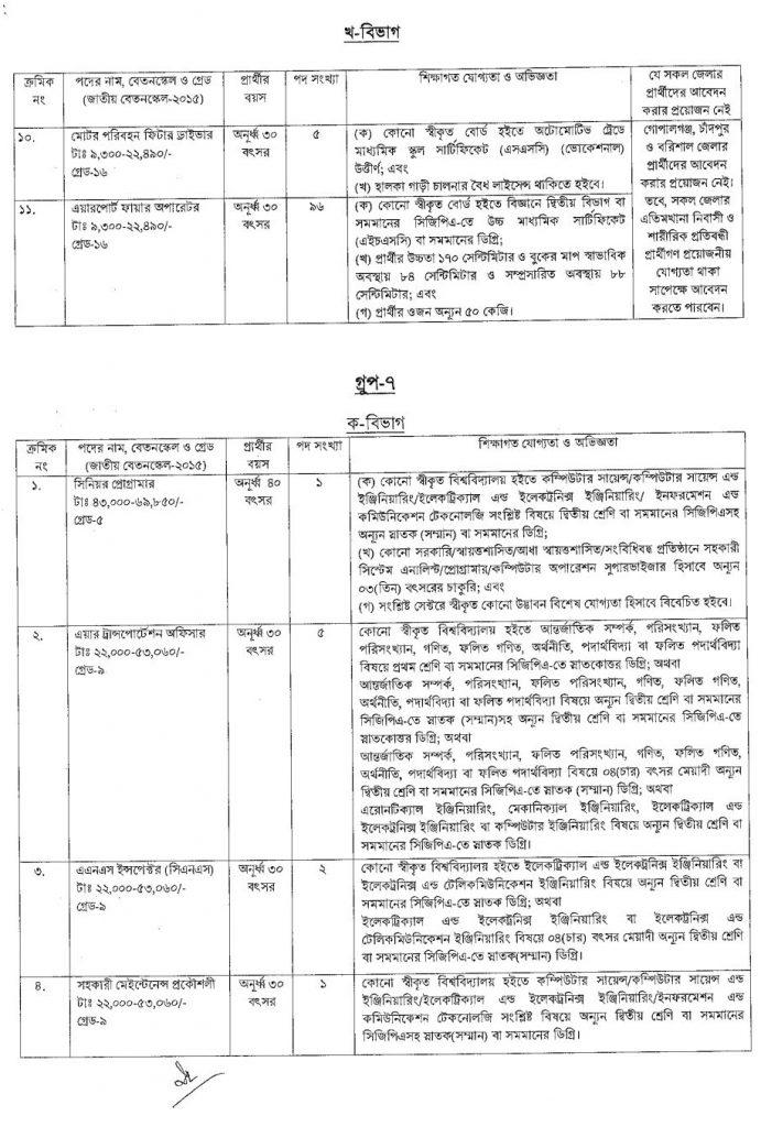 Bangladesh Civil Aviation Authority Job Circular Group 2 - 5