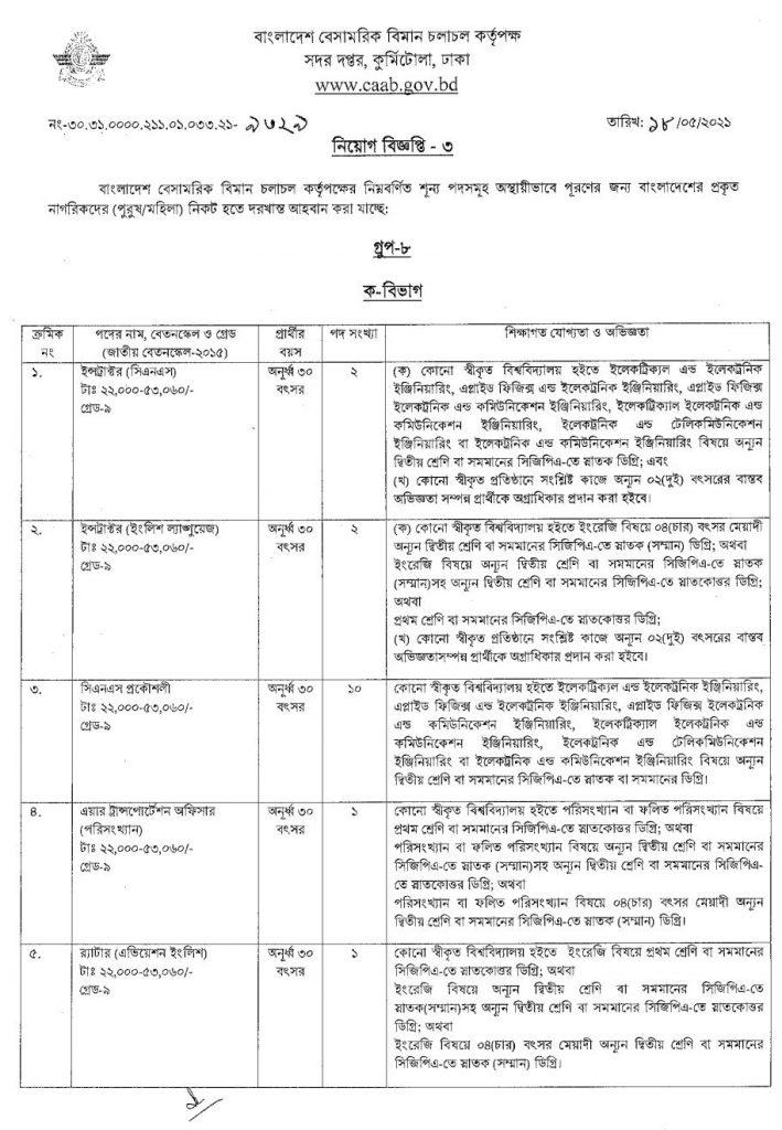 Bangladesh Civil Aviation Authority Job Circular Group 3 - 1