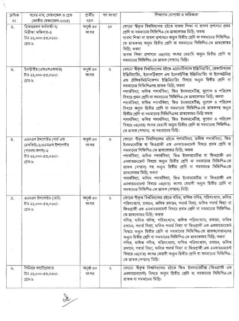 Bangladesh Civil Aviation Authority Job Circular Group 3 - 3