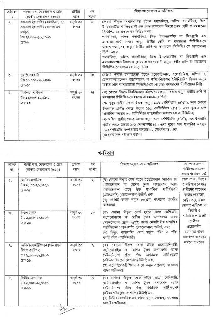 Bangladesh Civil Aviation Authority Job Circular Group 3 - 5