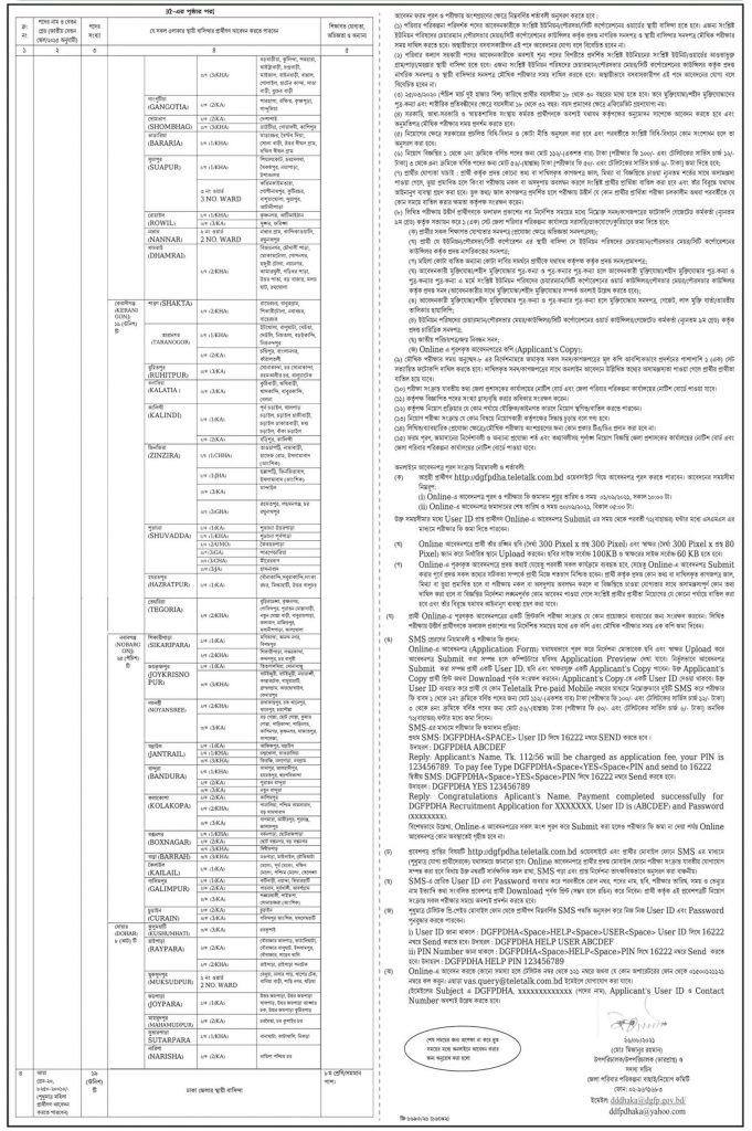 Dhaka Family Planning Office Job Circular 2021